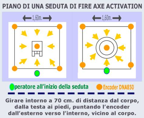 faa-schema-piano-seduta-fire-axe-activation